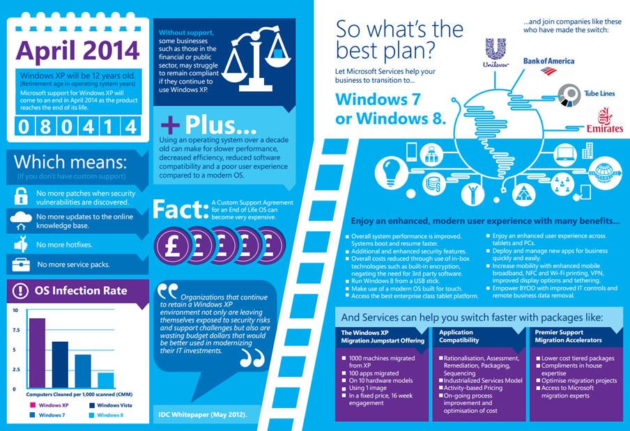 Why Won`T Windows Update Download
