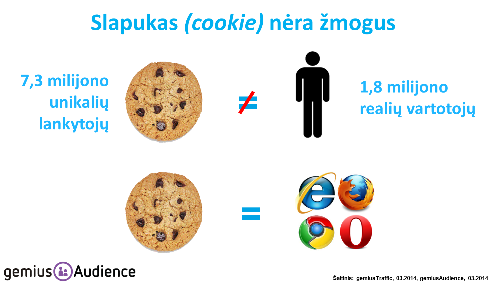 lithuania-cookies-realusers