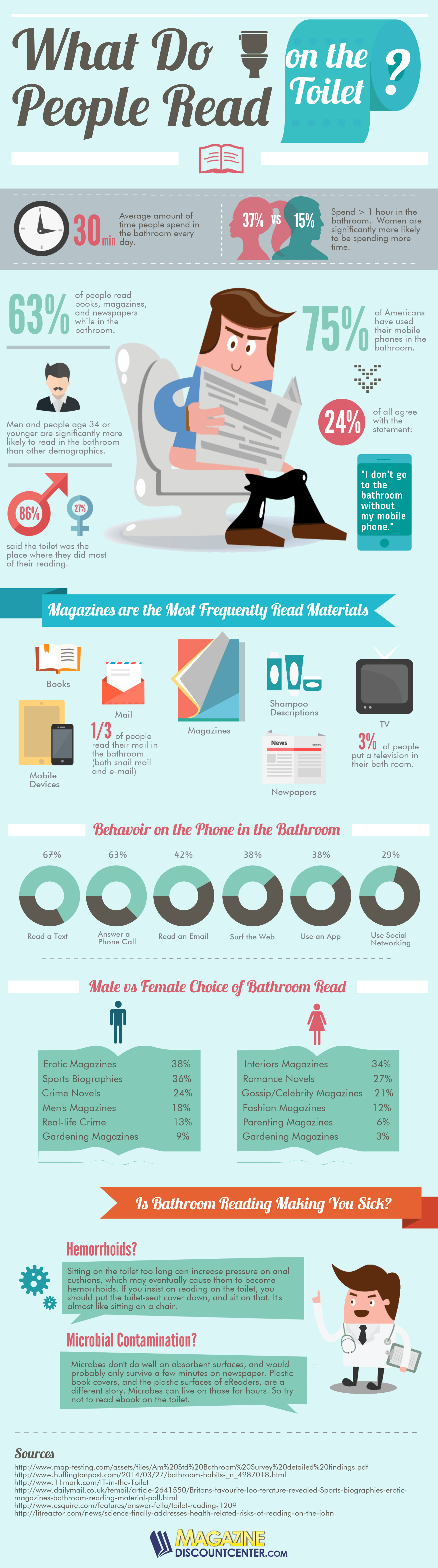 Infographic reading facts