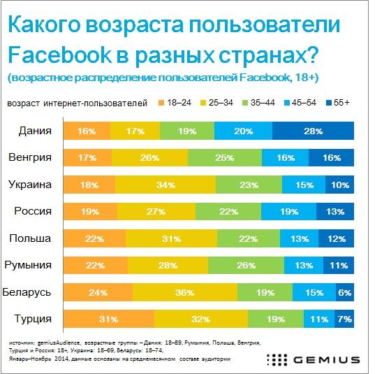 facebook-cee