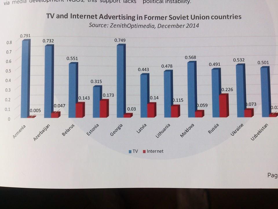 TV-InternetAds-FormerSU-ZO