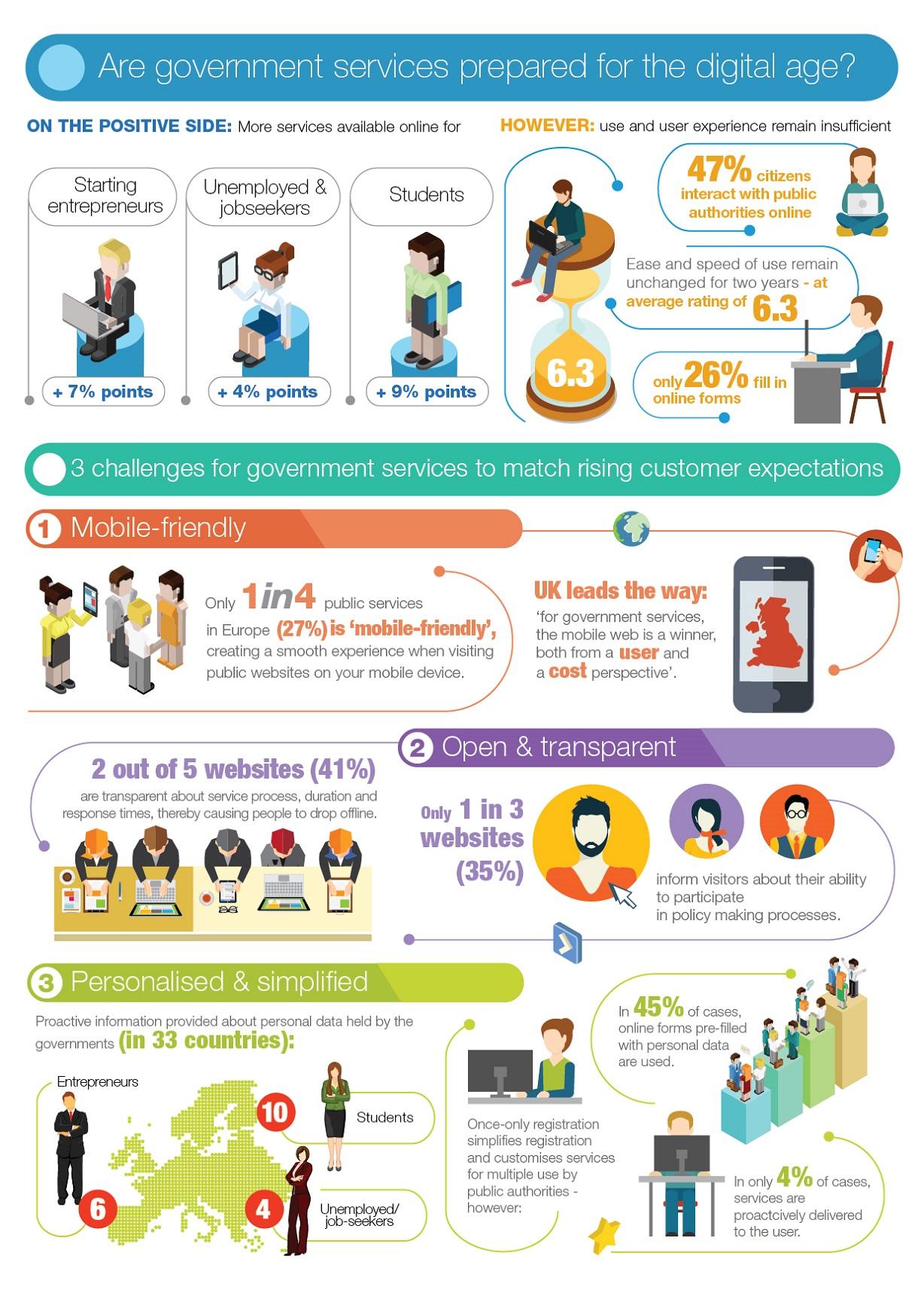 02-003.15_infographics_1