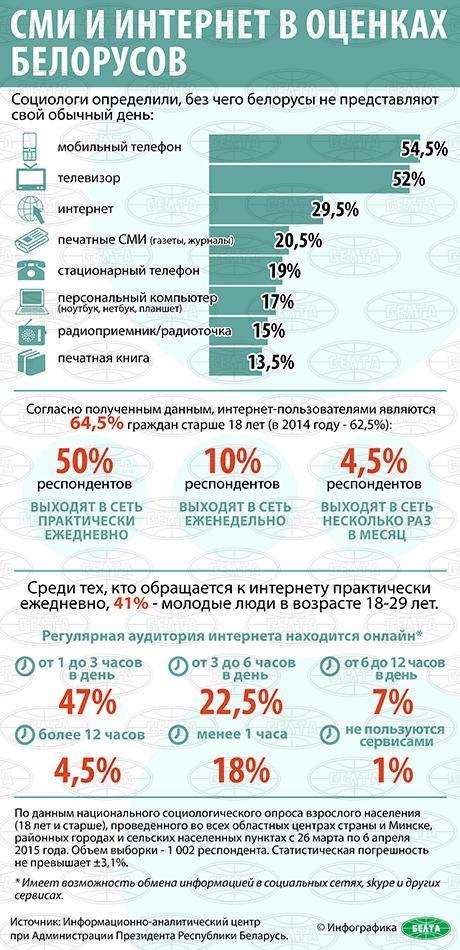 IAC-Belta-Internet-infographic